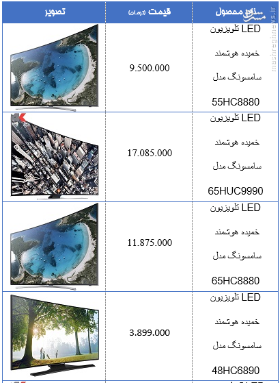 جدول/ قیمت تلویزیون های منحنی بازار