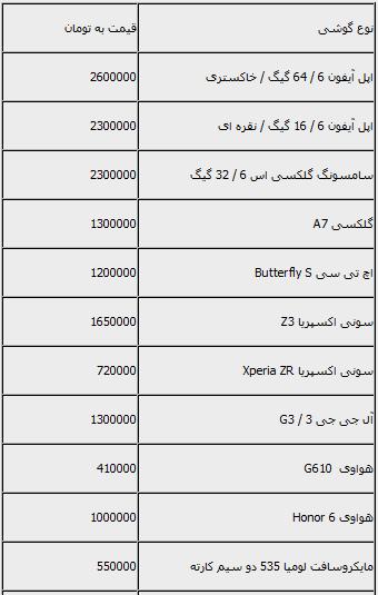 قیمت روز گوشی در مشهد