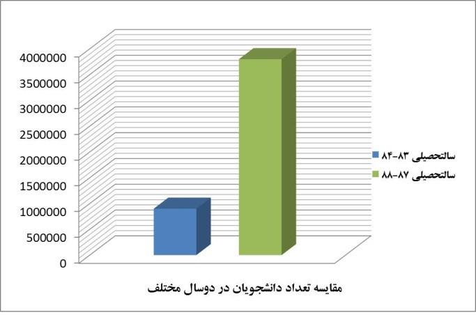 آثار و تبعات دهگانه فتنه 88 بر جمهوری اسلامی ایران