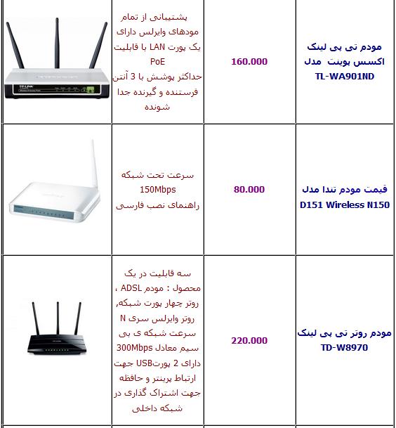 قیمت انواع گوشی بی سیم