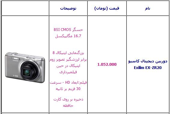 قیمت آنلاین دوربین عکاسی کانن