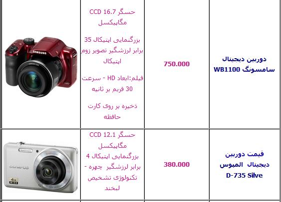 جدول/ قیمت انواع دوربین عکاسی دیجیتال