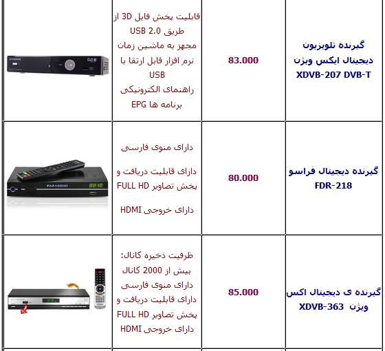 جدول/ قیمت انواع دستگاه گیرنده دیجیتال