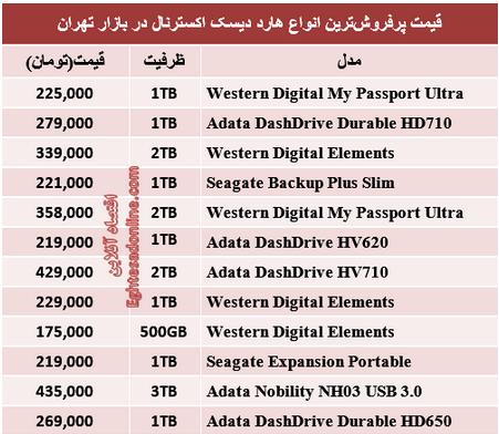 جدول/قیمت پرفروشترین انواع هارد اکسترنال