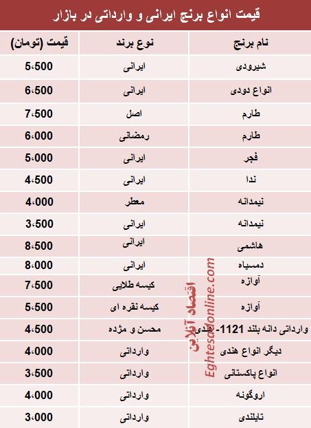 جدول/ قیمت روز انواع برنج