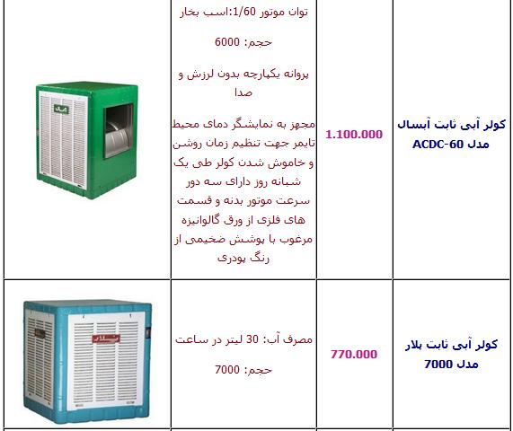 جدول/ آخرین قیمت انواع کولر آبی