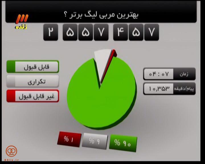 واکاوی اتفاقات تبریز در برنامه 90/ مقصر اصلی چه کسی بود؟ +فیلم و تصاویر