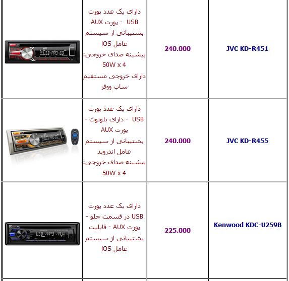 قیمت انواع ضبط ماشین پایونیر