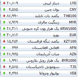 جد.ل/ افایش نرخ بانکی 24 ارز
