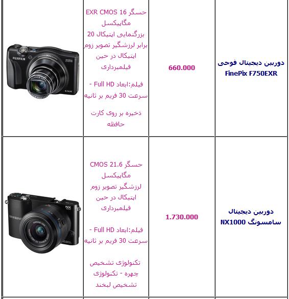 جدول/ قیمت و مشخصات انواع دوربین عکاسی دیجیتال