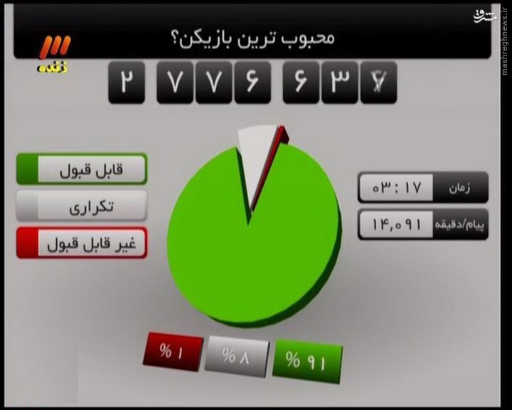 عکس/ پیروزی مقتدرانه علی کریمی برفرهاد مجیدی