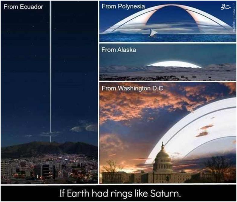 اگر کره زمین نیز مانند زحل دارای هالههایی اطراف خود بود، این هالهها از روی زمین اینگونه دیده میشدند