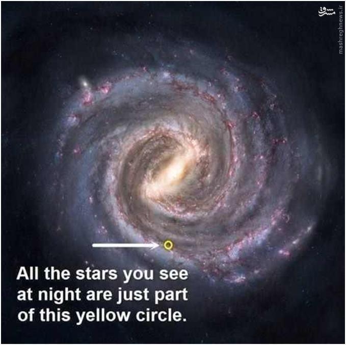 تمام ستارههایی که شما شبها میبینید، تنها بخش کوچکی از دایره زرد رنگی است که در فضای بیکران مشخص شده است.