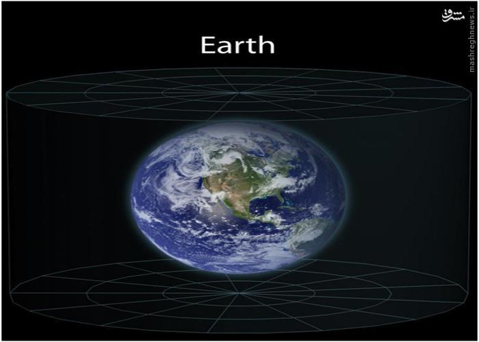 بنابراین هرگاه از موضوعی یا کاری به ستوه آمدید، فقط به یاد بیاورید که شما در این نقطه جهان هستی قرار دارید.