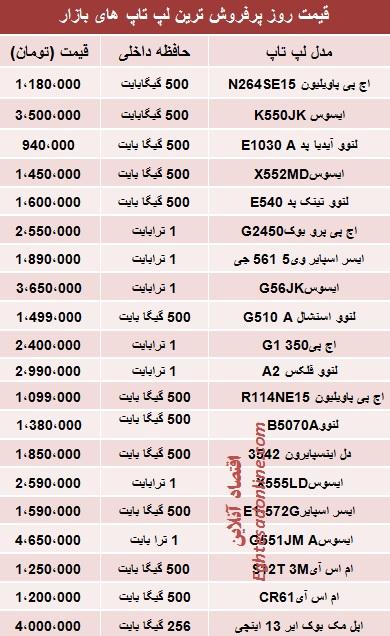 جدول/ قیمت پرفروشترین لپتاپهای بازار