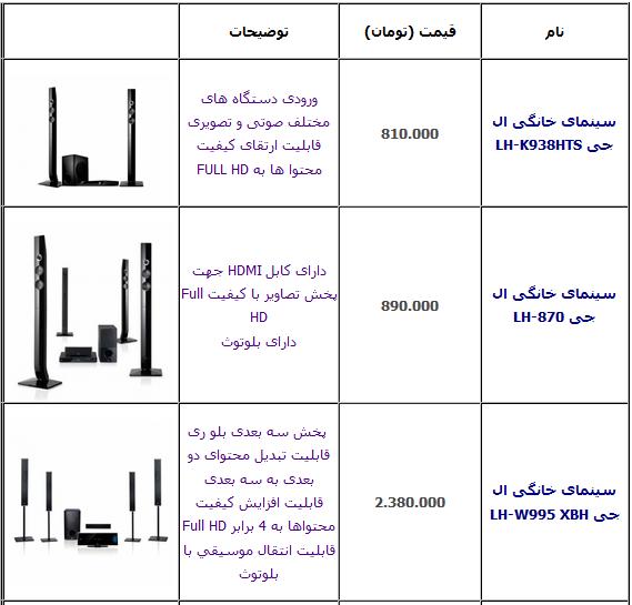 جدول/ قیمت انواع سینما خانگی