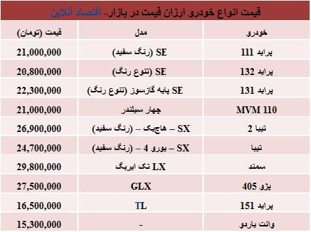 جدول/ خودروهای ارزان قیمت