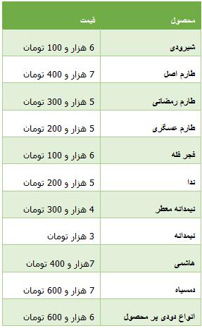 جدول/ قیمت انواع برنج ایرانی