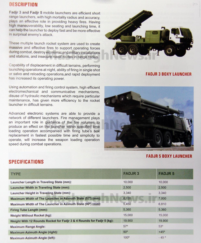 «فجر و نازعات»؛ مسلسل موشکی شهید طهرانیمقدم برای ارتش +عکس (آماده)