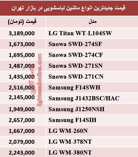 جدول/ قیمت انواع ماشین لباسشویی