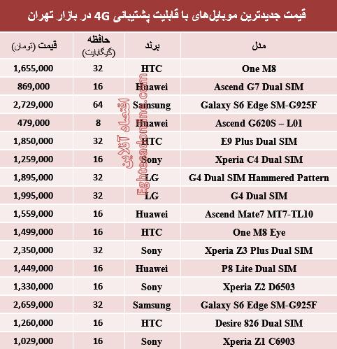 جدول/ قیمتجدیدترینموبایلهایباپشتیبانی4G