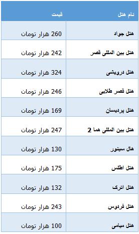 جدول/ قیمت یک شب اقامت در هتلهای مشهد