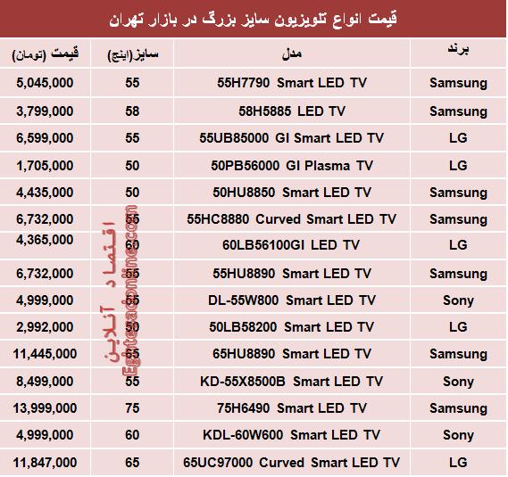 جدول/ قیمت انواع تلویزیون سایز بزرگ