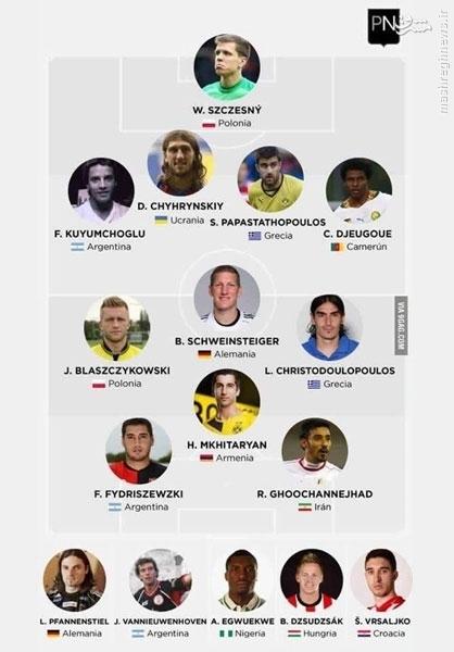 بدتلفظترین اسامی فوتبالیستهای جهان