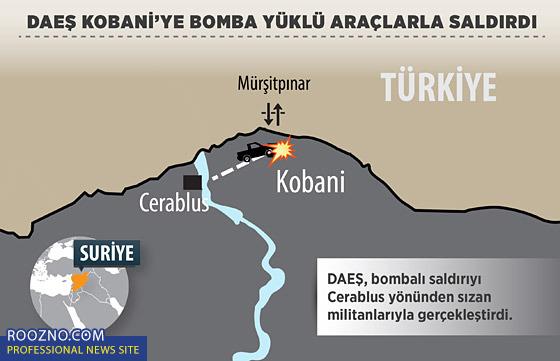 حمله داعش به کوبانی به سبک تروا +عکس