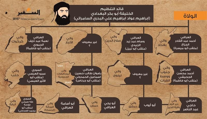 ساختار  قدرت و نقاط قوت و ضعف در وحشیترین گروه تروریستی/ یاااااا/// وحشیترین گروه تروریستی جهان چگونه اداره میشود