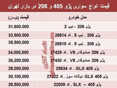 جدول/ قیمت روز انواع مدلهای پژو 405 و 206