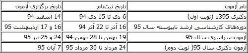 زمان برگزاری تمام آزمونهای سال 94 و 95 +جدول