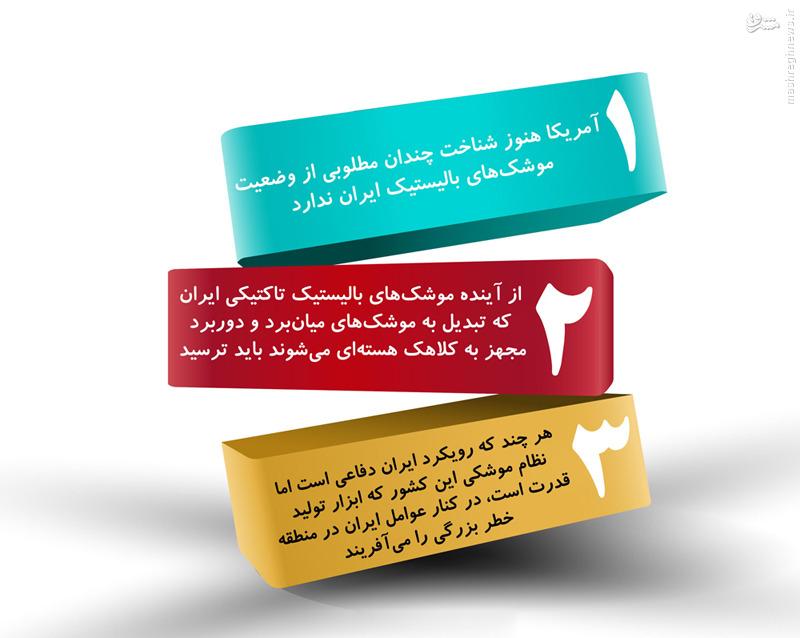 پایگاههای هوایی آمریکا هدف موشکهای بالستیک ایران خواهد بود + دانلود // در حال ویرایش