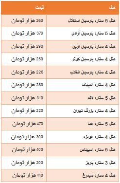 قیمت هتل در تهران