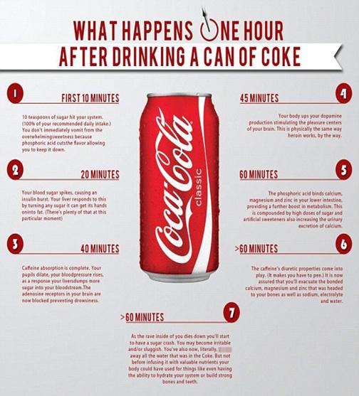 نوشابه کوکا کولا مضرات نوشابه کوکا کولا