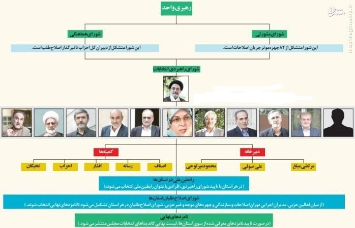 اصلاحات به مرحله بگم بگمهای احمدینژاد رسید