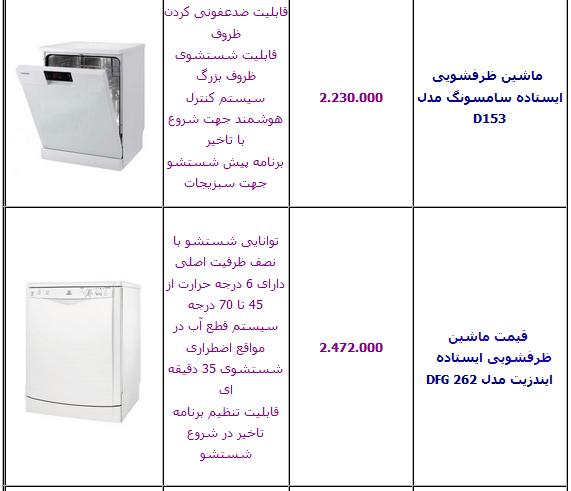 قیمت ماشین ظرفشویی ال جی اخرین مدل