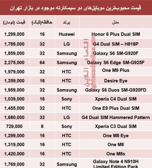 لیست قیمت محبوبترین موبایلهای2سیمکارته