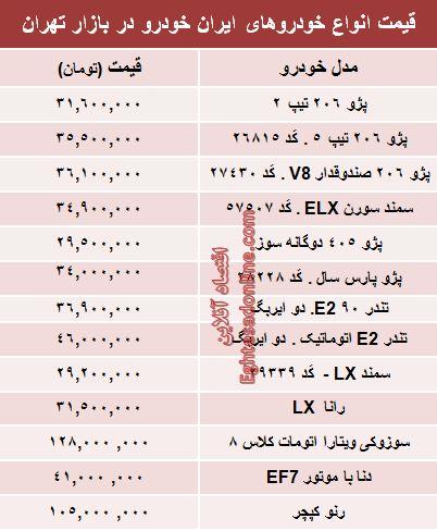 جدول/ قیمتجدید محبوبترینهای ایرانخودرو