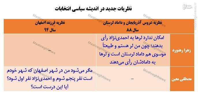 اضافه شدن «فرزند اصفهان» به شوخی «داماد لرستان و عروس آذربایجان»