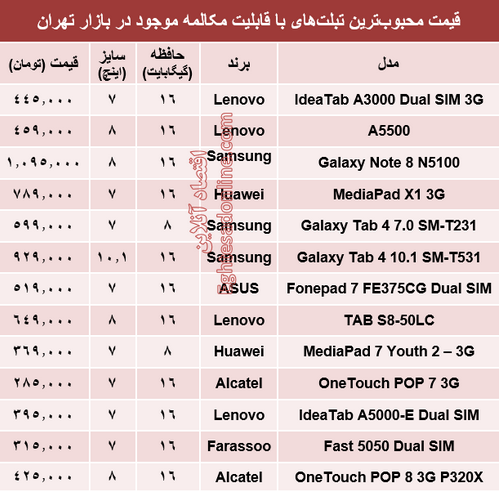 جدول/ قیمت تبلتهای با قابلیت مکالمه