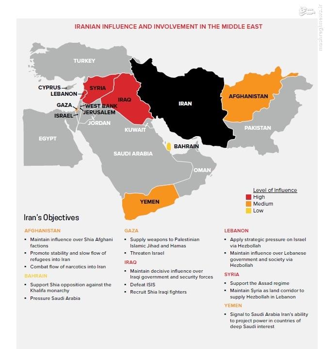 10 پروژه نفوذ آمریکا در پسابرجام/ از تقویت شرکای عربی تا تشکیل یک نیروی ضربت مشترک برای مقابله با سپاه /// در حال ویرایش