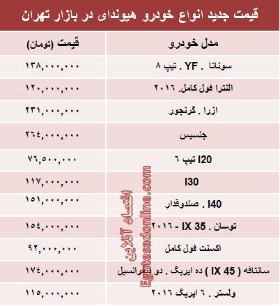جدول/ قیمت انواع هیوندای در ایران
