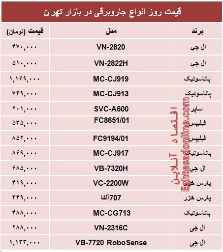 جدول/ قیمت پرفروشترین انواع جاروبرقی