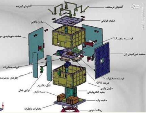 «SRISAT» ماهواره آوانگارد ایرانی که پوستی چون نسل آینده آیفون دارد +عکس (آماده)