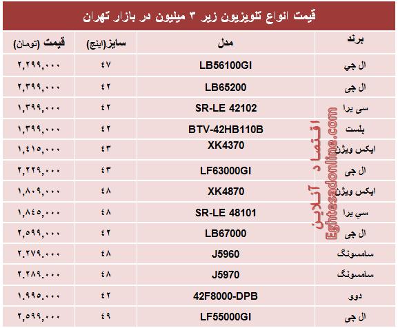جدول/ محبوبترین تلویزیونهای ارزانقیمت بازار