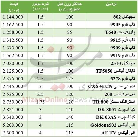 جدول/ قیمت انواع تردمیل در بازار