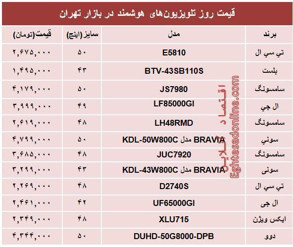 جدول/ قیمت پرفروشترین تلویزیونهای هوشمند