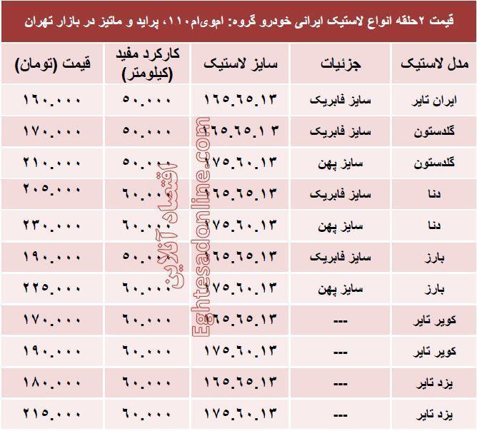 جدول/ قیمت انواع لاستیک ایرانی پراید