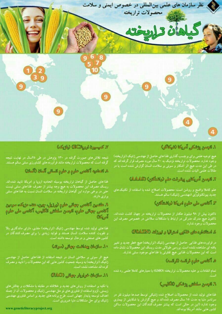 نظر 11 مرجع بینالمللی درباره محصولات تراریخته +پوستر